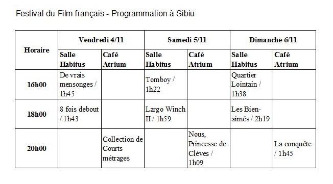 Program Festivalul filmului francez Sibiu
